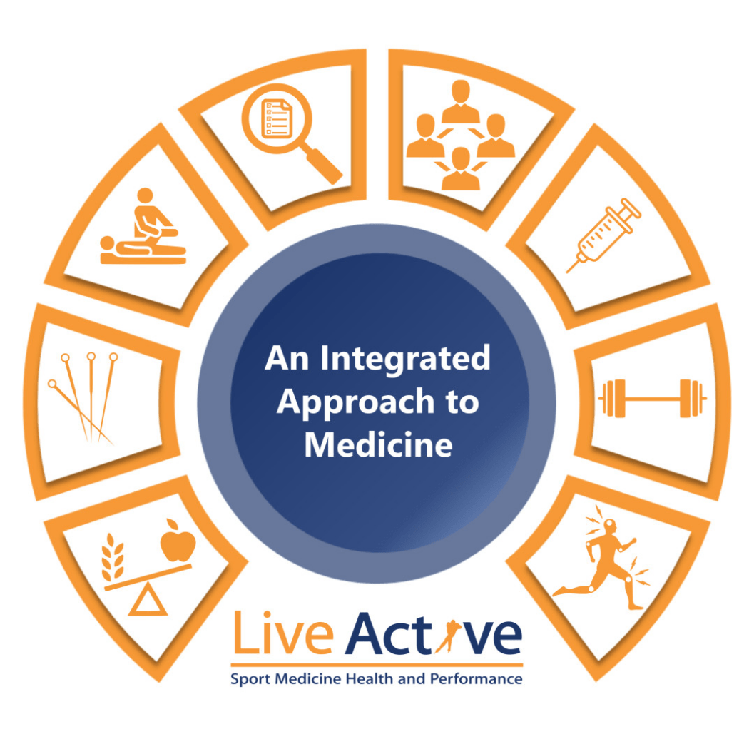 LiveActive Sport Medicine - Sport Doctors, Physiotherapy